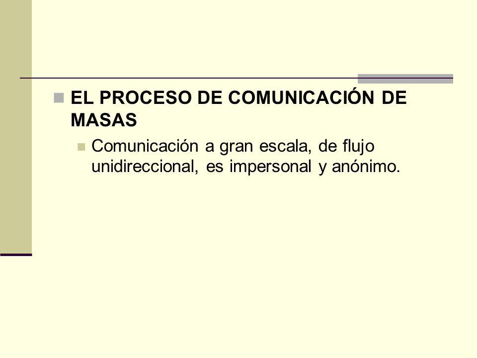 EL PROCESO DE COMUNICACIÓN DE MASAS Comunicación a gran escala, de flujo unidireccional, es impersonal y anónimo.