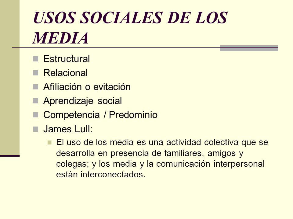USOS SOCIALES DE LOS MEDIA Estructural Relacional Afiliación o evitación Aprendizaje social Competencia / Predominio James Lull: El uso de los media e