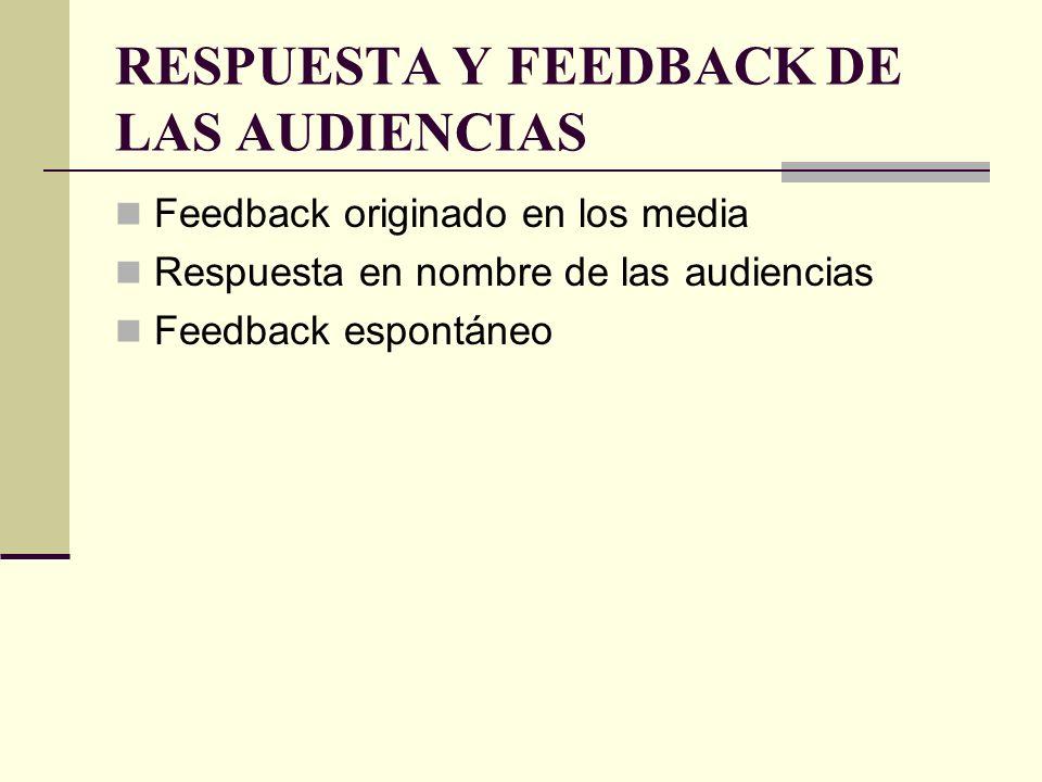 RESPUESTA Y FEEDBACK DE LAS AUDIENCIAS Feedback originado en los media Respuesta en nombre de las audiencias Feedback espontáneo
