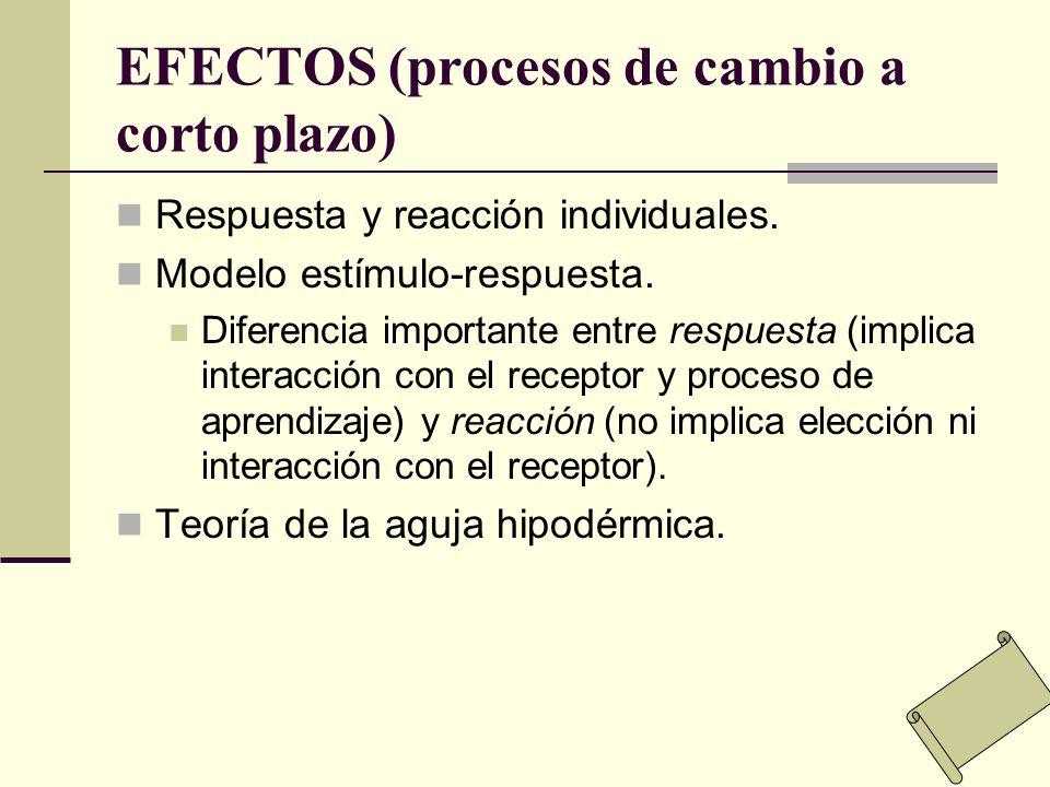 EFECTOS (procesos de cambio a corto plazo) Respuesta y reacción individuales. Modelo estímulo-respuesta. Diferencia importante entre respuesta (implic