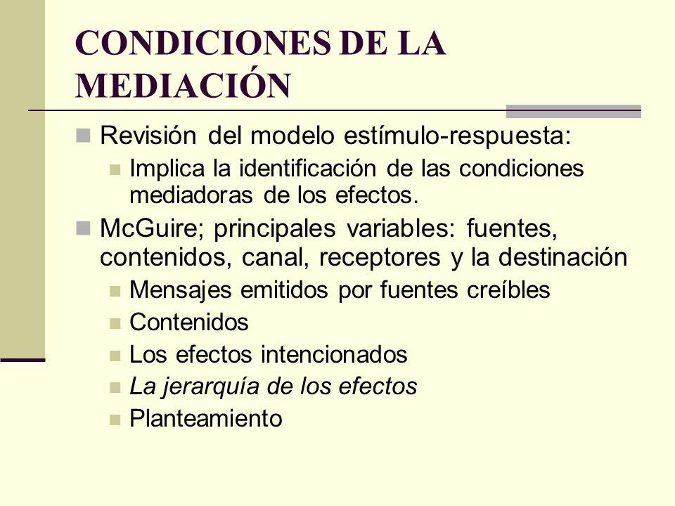 CONDICIONES DE LA MEDIACIÓN Revisión del modelo estímulo-respuesta: Implica la identificación de las condiciones mediadoras de los efectos. McGuire; p