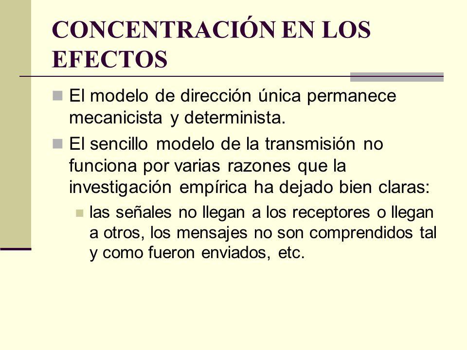CONCENTRACIÓN EN LOS EFECTOS El modelo de dirección única permanece mecanicista y determinista. El sencillo modelo de la transmisión no funciona por v