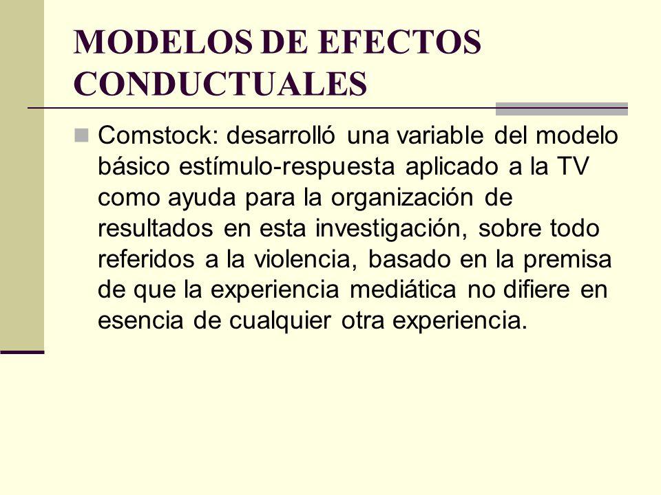 MODELOS DE EFECTOS CONDUCTUALES Comstock: desarrolló una variable del modelo básico estímulo-respuesta aplicado a la TV como ayuda para la organizació
