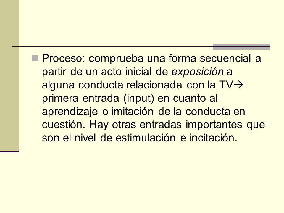 Proceso: comprueba una forma secuencial a partir de un acto inicial de exposición a alguna conducta relacionada con la TV primera entrada (input) en c