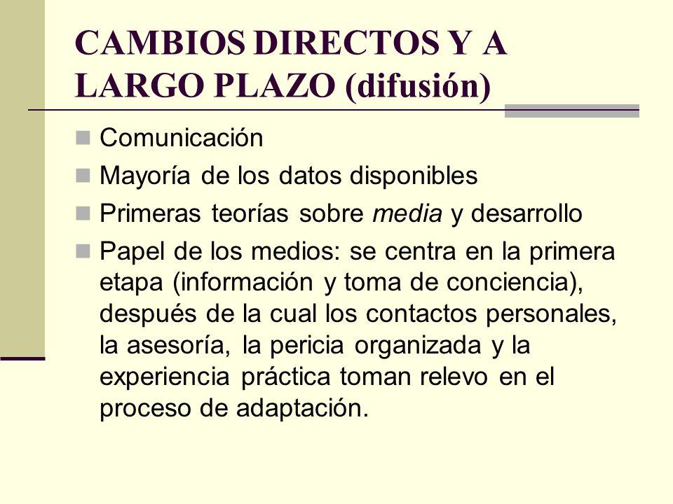 CAMBIOS DIRECTOS Y A LARGO PLAZO (difusión) Comunicación Mayoría de los datos disponibles Primeras teorías sobre media y desarrollo Papel de los medio