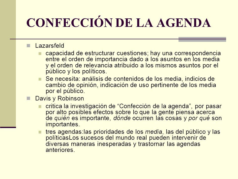 CONFECCIÓN DE LA AGENDA Lazarsfeld capacidad de estructurar cuestiones; hay una correspondencia entre el orden de importancia dado a los asuntos en lo