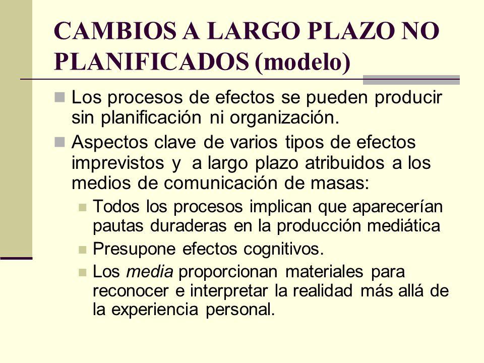 CAMBIOS A LARGO PLAZO NO PLANIFICADOS (modelo) Los procesos de efectos se pueden producir sin planificación ni organización. Aspectos clave de varios