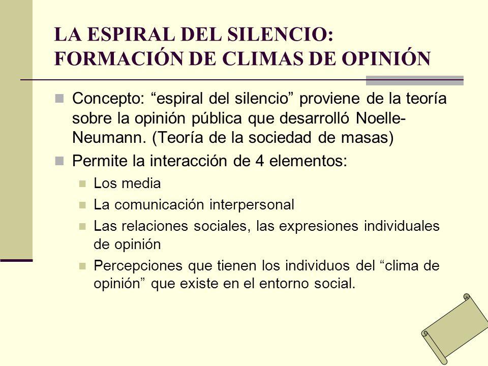 LA ESPIRAL DEL SILENCIO: FORMACIÓN DE CLIMAS DE OPINIÓN Concepto: espiral del silencio proviene de la teoría sobre la opinión pública que desarrolló N