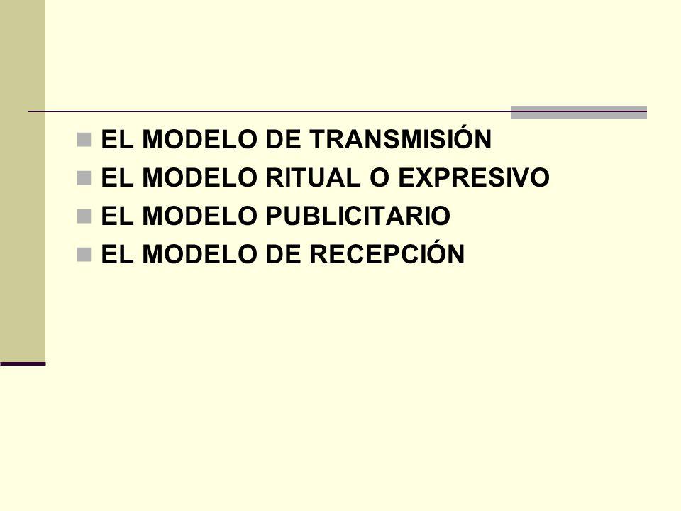 EL MODELO DE TRANSMISIÓN EL MODELO RITUAL O EXPRESIVO EL MODELO PUBLICITARIO EL MODELO DE RECEPCIÓN