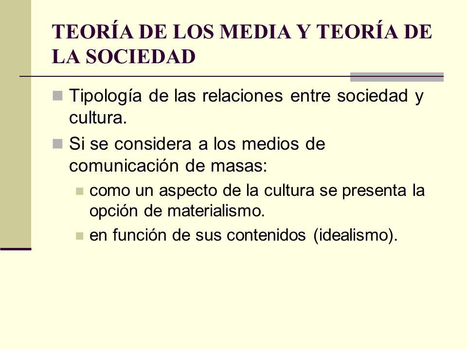 TEORÍA DE LOS MEDIA Y TEORÍA DE LA SOCIEDAD Tipología de las relaciones entre sociedad y cultura. Si se considera a los medios de comunicación de masa