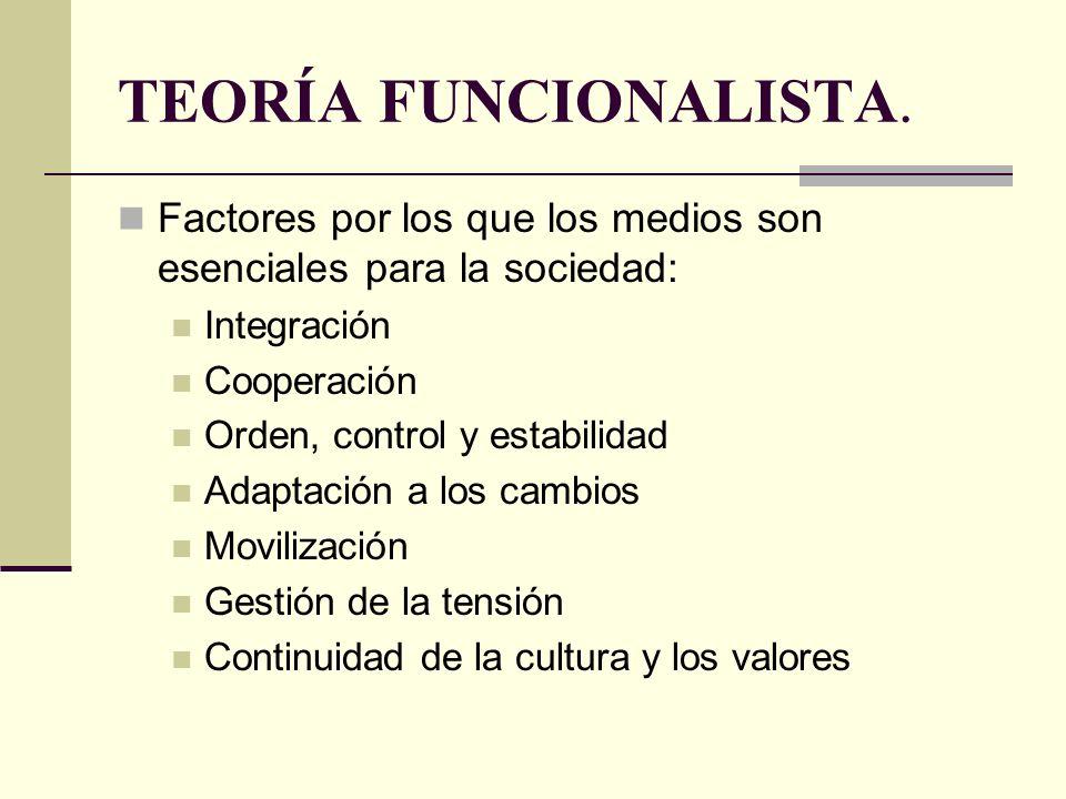 TEORÍA FUNCIONALISTA. Factores por los que los medios son esenciales para la sociedad: Integración Cooperación Orden, control y estabilidad Adaptación
