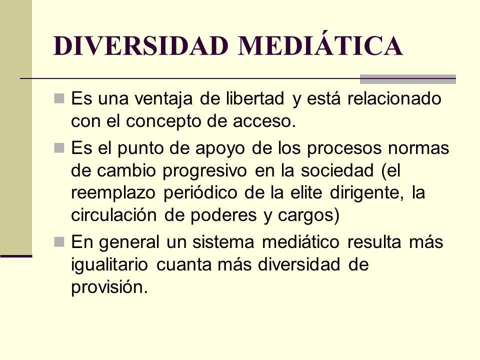 DIVERSIDAD MEDIÁTICA Es una ventaja de libertad y está relacionado con el concepto de acceso. Es el punto de apoyo de los procesos normas de cambio pr