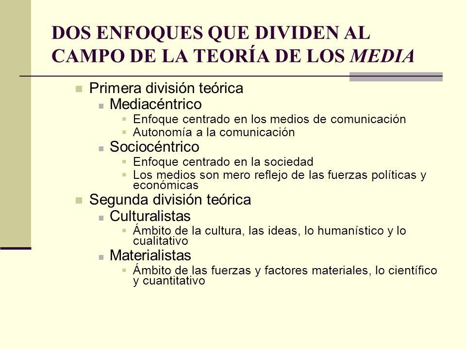 CONTROL SOCIAL Y FORMACIÓN DE CONCIENCIA CONSTRUCCIÓN DE LA CONFORMIDAD EFECTO SOBRE OTRAS INSTITUCIONES SOCIALES RESULTADOS DE LOS SUCESOS MEDIA Y CAMBIO CULTURAL