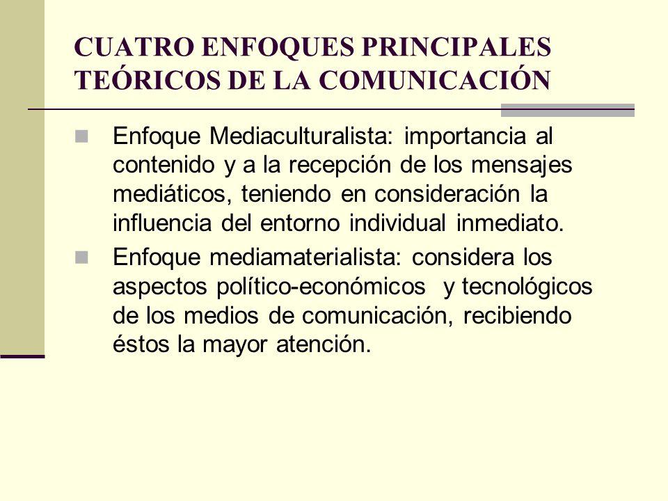 CUATRO ENFOQUES PRINCIPALES TEÓRICOS DE LA COMUNICACIÓN Enfoque Mediaculturalista: importancia al contenido y a la recepción de los mensajes mediático
