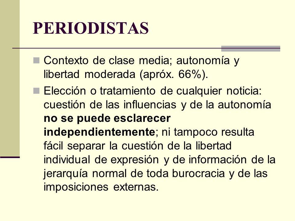 PERIODISTAS Contexto de clase media; autonomía y libertad moderada (apróx. 66%). Elección o tratamiento de cualquier noticia: cuestión de las influenc