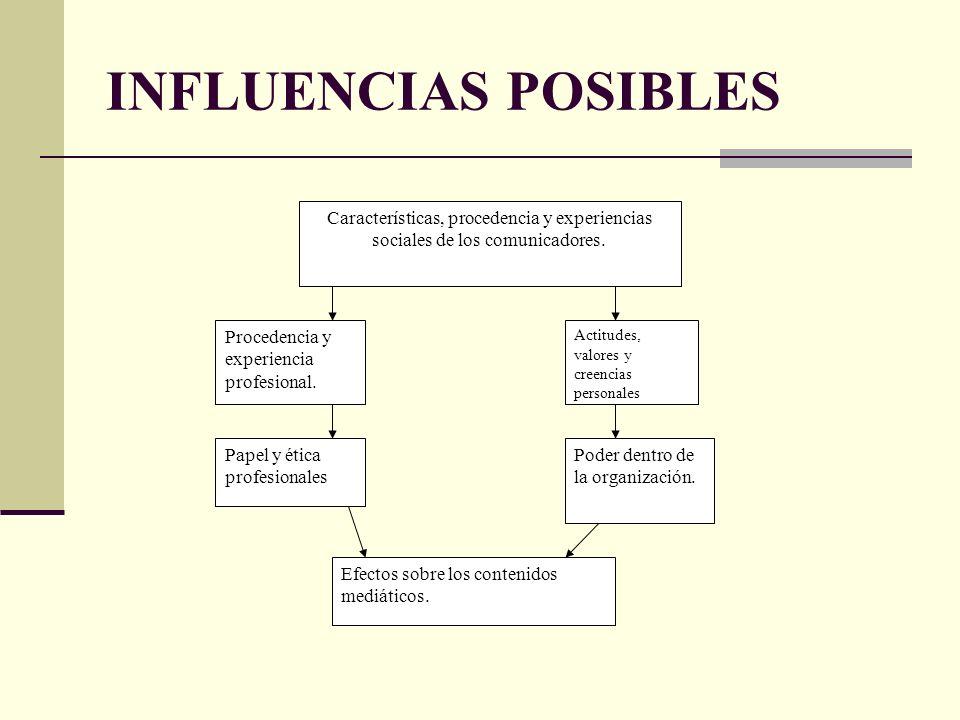 INFLUENCIAS POSIBLES Características, procedencia y experiencias sociales de los comunicadores. Procedencia y experiencia profesional. Actitudes, valo