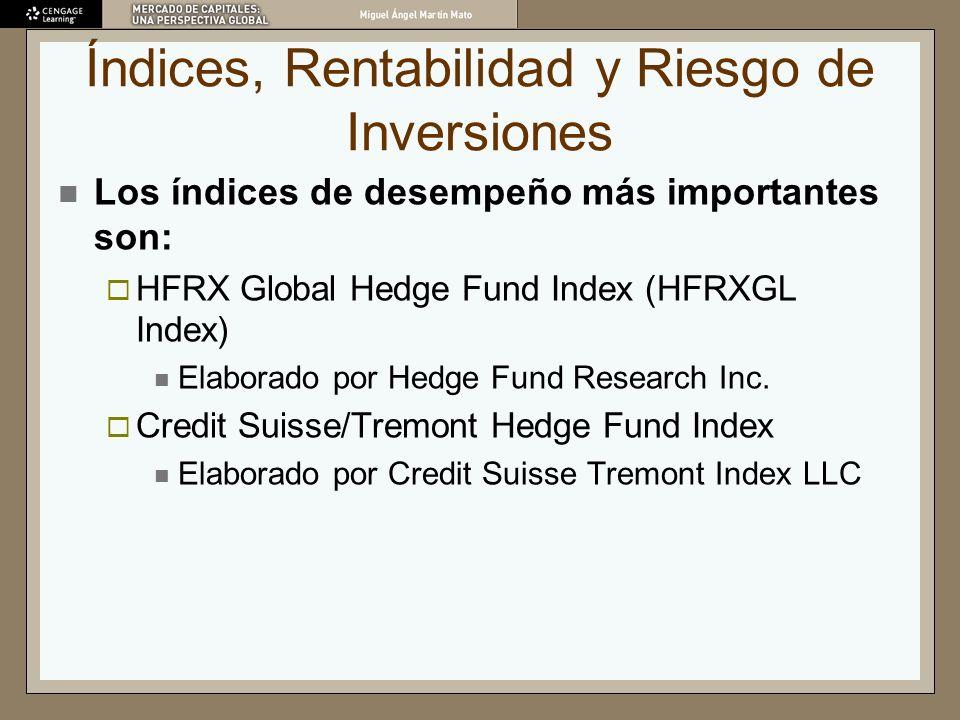 Índices, Rentabilidad y Riesgo de Inversiones Los índices de desempeño más importantes son: HFRX Global Hedge Fund Index (HFRXGL Index) Elaborado por