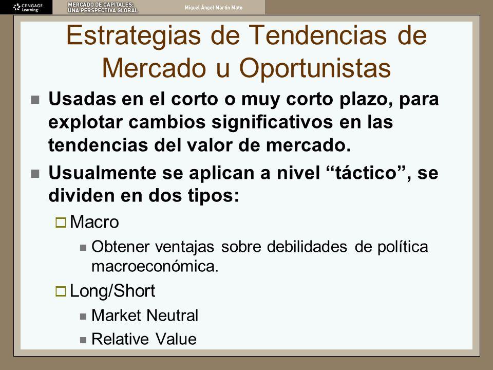 Estrategias de Tendencias de Mercado u Oportunistas Usadas en el corto o muy corto plazo, para explotar cambios significativos en las tendencias del v
