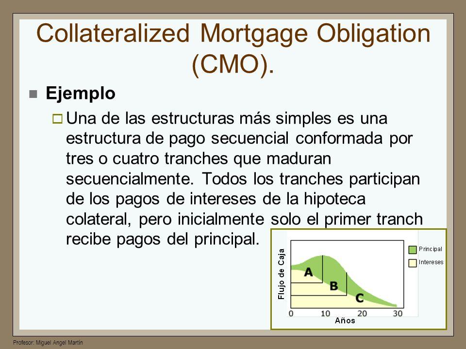 Profesor: Miguel Angel Martín Collateralized Mortgage Obligation (CMO). Ejemplo Una de las estructuras más simples es una estructura de pago secuencia