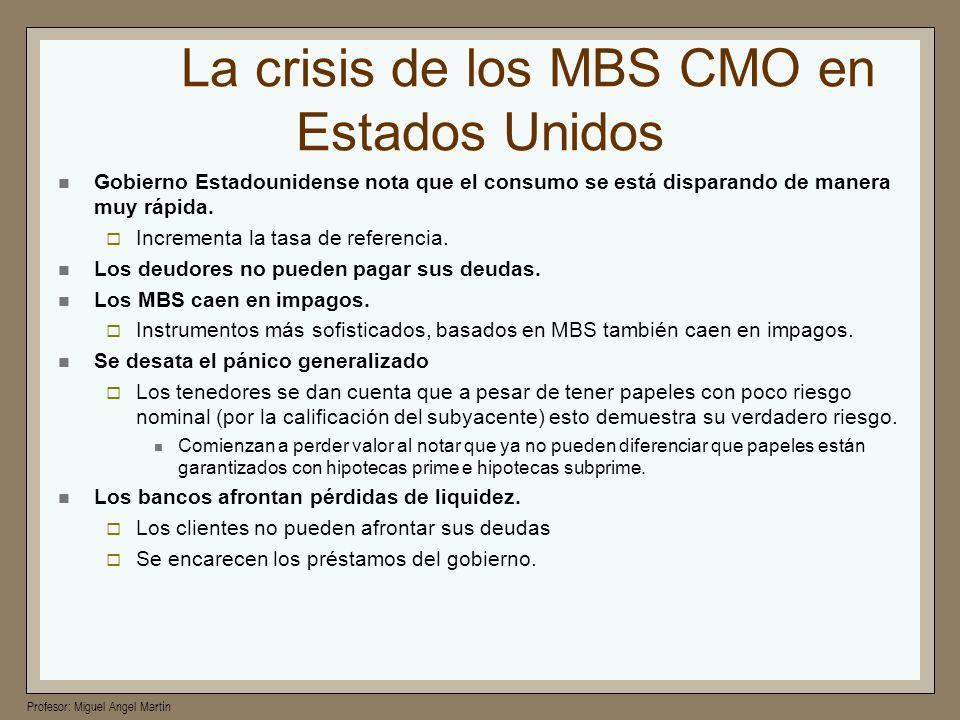 Profesor: Miguel Angel Martín La crisis de los MBS CMO en Estados Unidos Gobierno Estadounidense nota que el consumo se está disparando de manera muy