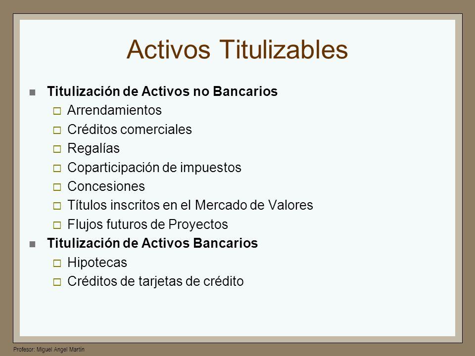 Profesor: Miguel Angel Martín Activos Titulizables Titulización de Activos no Bancarios Arrendamientos Créditos comerciales Regalías Coparticipación d