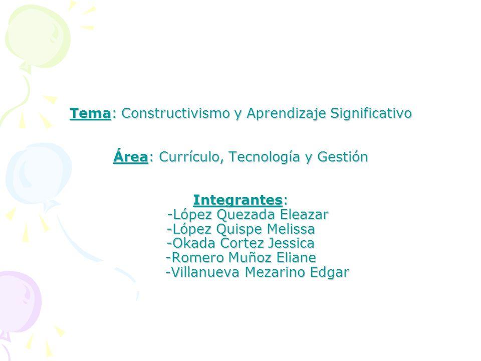 Fases del Aprendizaje Significativo Fase inicial Fase intermediaFase final -Memoriza hechos y usa esquemas preexistentes.