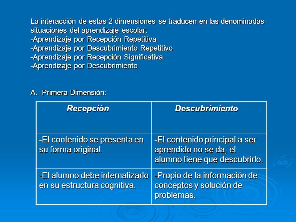 B.- 2º Dimensión: Significativo Significativo Repetitivo Repetitivo - La información nueva se relaciona con conocimientos ya existentes en la estructura cognitiva de forma sustantiva, no arbitraria ni al pie de la letra.