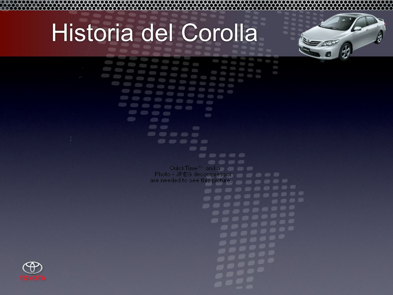 Historia del Corolla
