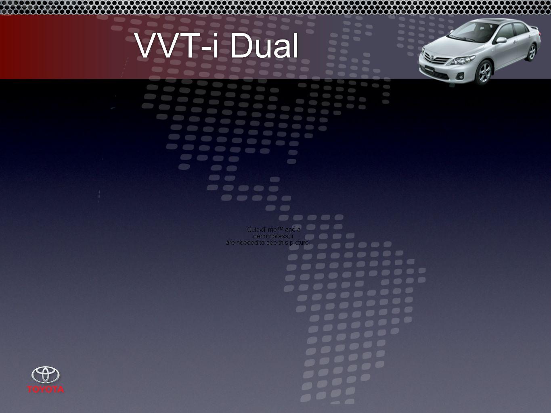 VVT-i Dual