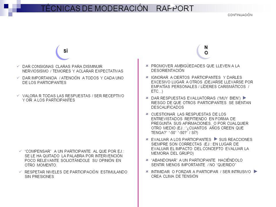 TÉCNICAS DE MODERACIÓN RAPPORT ESTABLECER RAPPORT CLIMA DE CONFIANZA/ SEGURIDAD QUE FAVORECE LA PARTICIPACIÓN SÍ SER UN BUEN ANFITRIÓN RECEPTIVO / AMA
