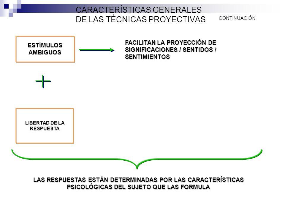 TÉCNICAS PROYECTIVAS FORMA DETERMINADA MATERIAL AUNQUE FIJOESTANDARIZADO. LIBREMENTE DE LAS CONDICIONES INTERNAS DEL SUJETO QUE LA FORMULA CONJUNTO DE