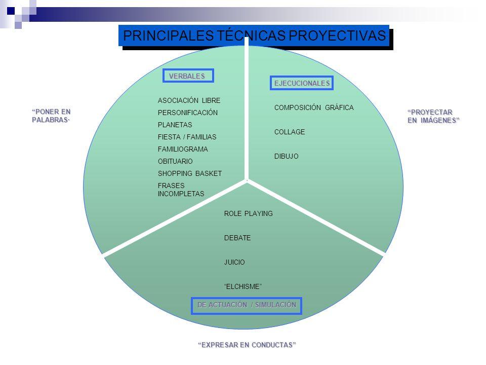 LLEVAN A LOS PARTICIPANTES MÁS ALLÁ DE LO RACIONAL ESTIMULAN UN TIPO DE PENSAMIRNTO Y EXPRESIÓN MÁS CREATIVO / LATERAL / MATAFÓRICO PERMITE ACCEDER A