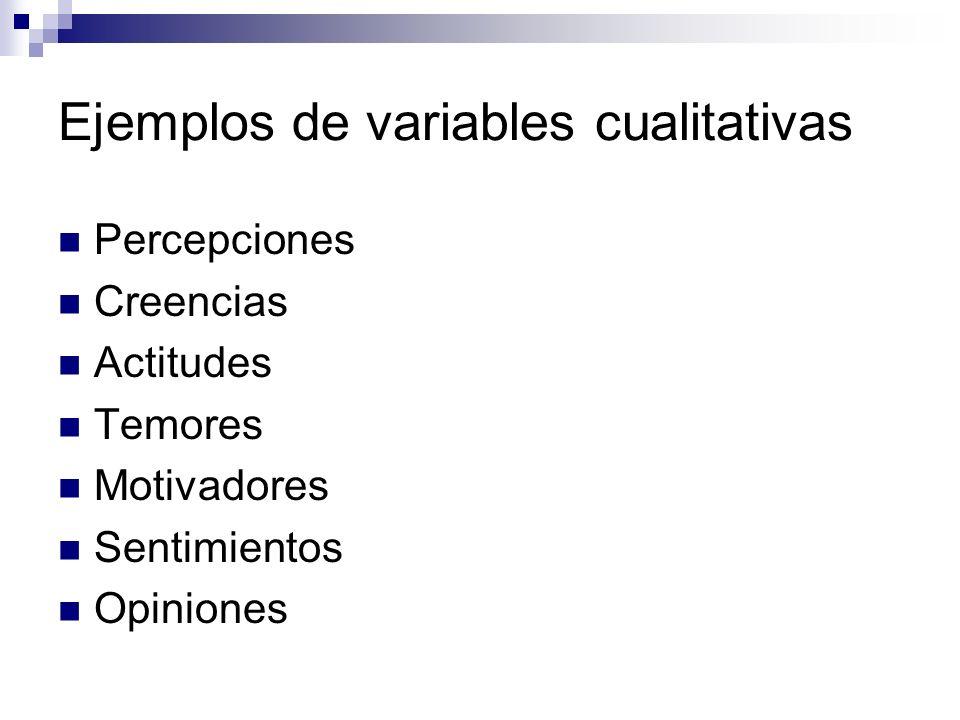 Ejemplos de variables cualitativas Percepciones Creencias Actitudes Temores Motivadores Sentimientos Opiniones