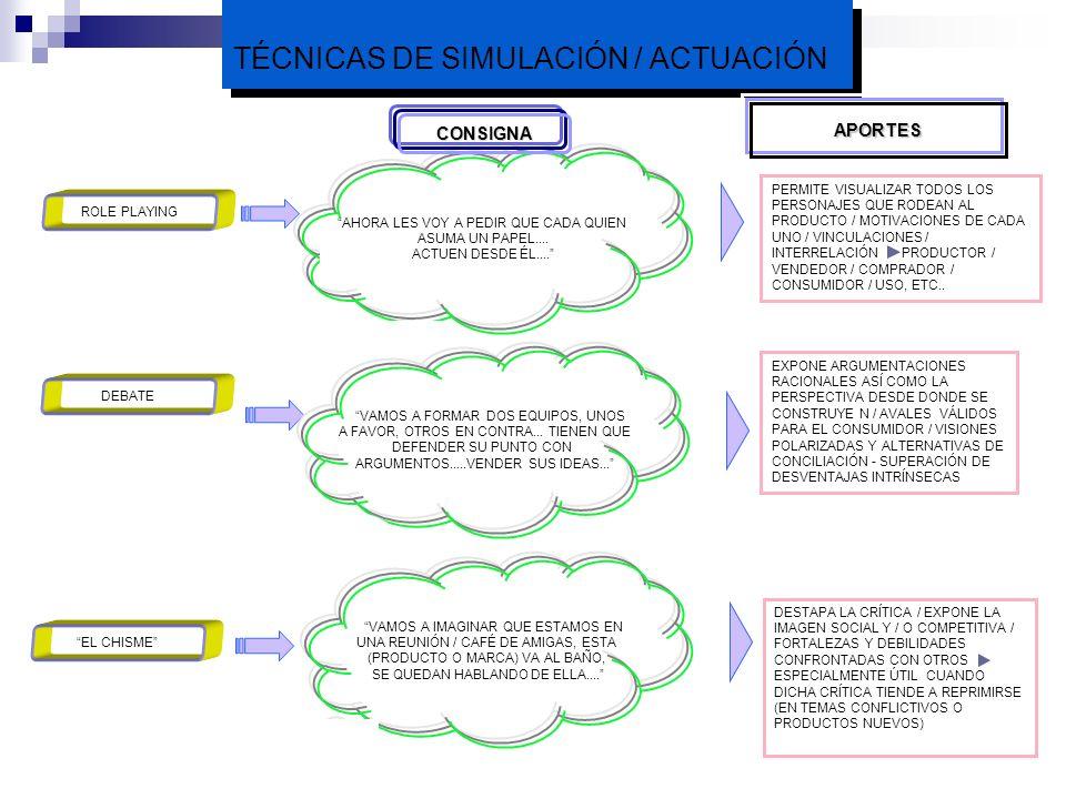 COMPOSICIÓN GRÁFICA PERSONAS PERSONAS PERFIL DE USUARIO PERSONALIDAD DE MARCA / VALORES ANIMADOS ANIMADOS ÁMBITO IMPULSIVO / AGRESIVIDAD / DESEOS / TE