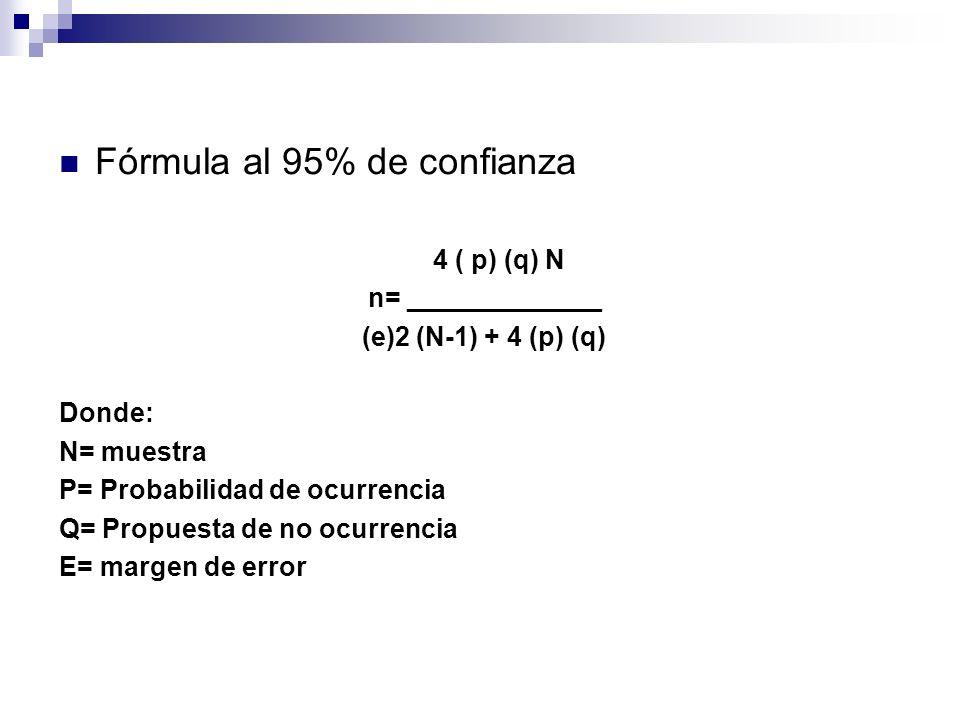 Fórmula al 95% de confianza 4 ( p) (q) N n= _____________ (e)2 (N-1) + 4 (p) (q) Donde: N= muestra P= Probabilidad de ocurrencia Q= Propuesta de no ocurrencia E= margen de error