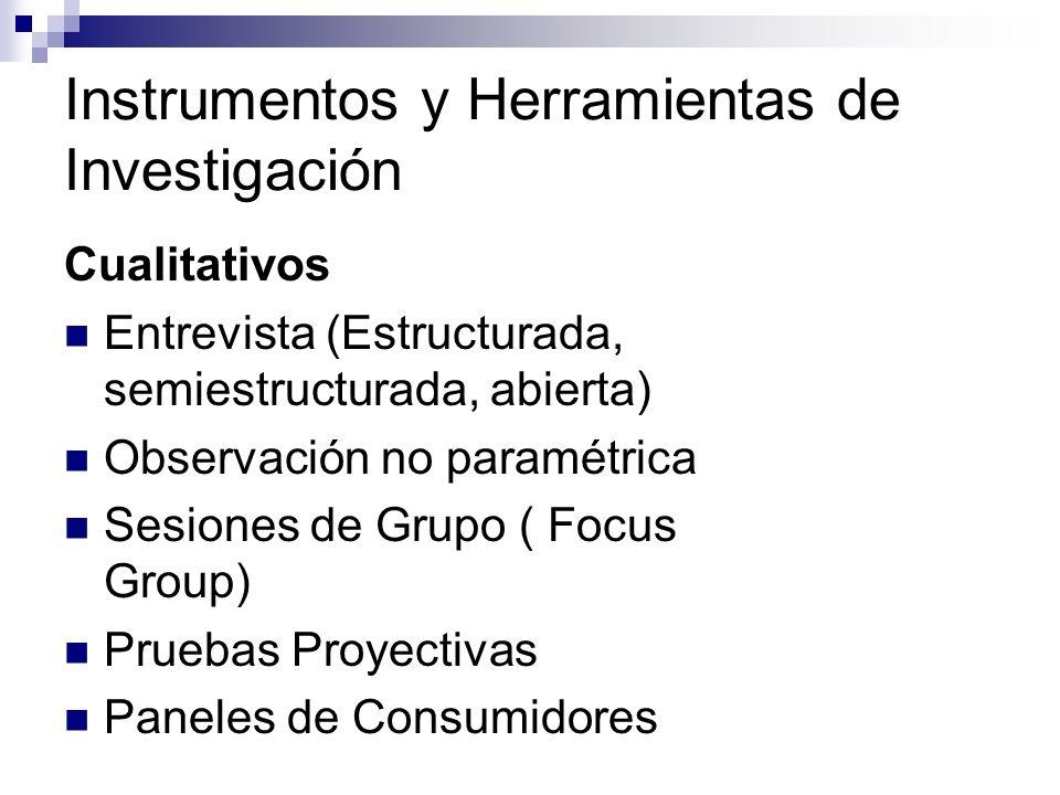 Instrumentos y Herramientas de Investigación Cualitativos Entrevista (Estructurada, semiestructurada, abierta) Observación no paramétrica Sesiones de Grupo ( Focus Group) Pruebas Proyectivas Paneles de Consumidores