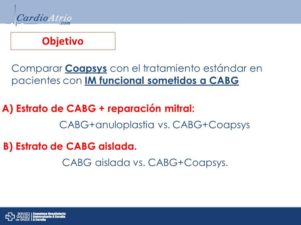 Objetivo Comparar Coapsys con el tratamiento estándar en pacientes con IM funcional sometidos a CABG B) Estrato de CABG aislada. CABG aislada vs. CABG
