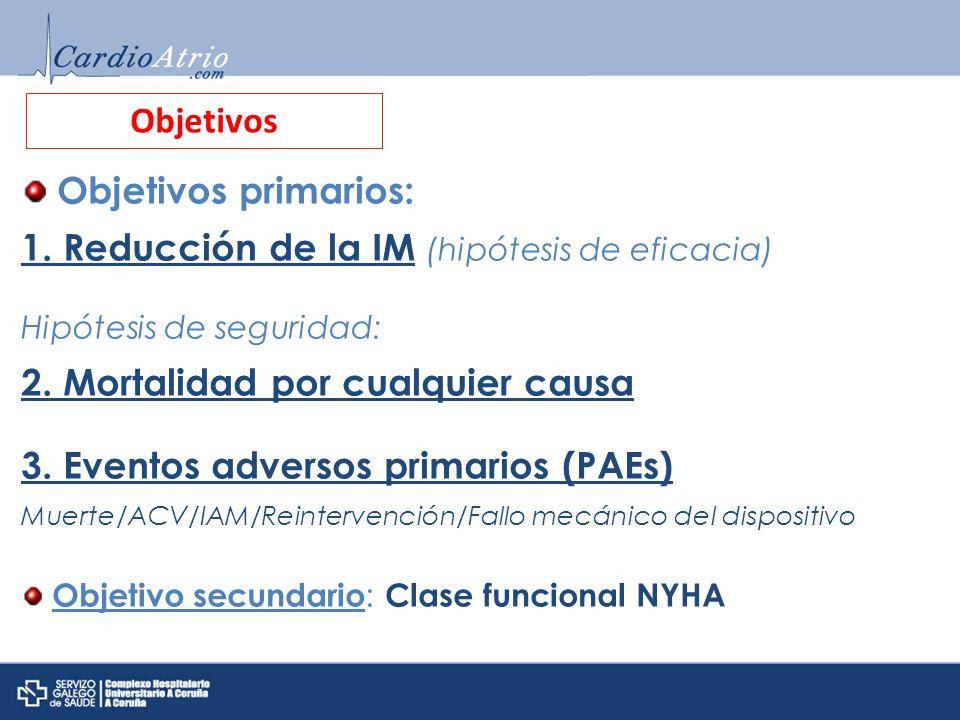Objetivos Objetivos primarios: 1. Reducción de la IM (hipótesis de eficacia) Hipótesis de seguridad: 2. Mortalidad por cualquier causa 3. Eventos adve