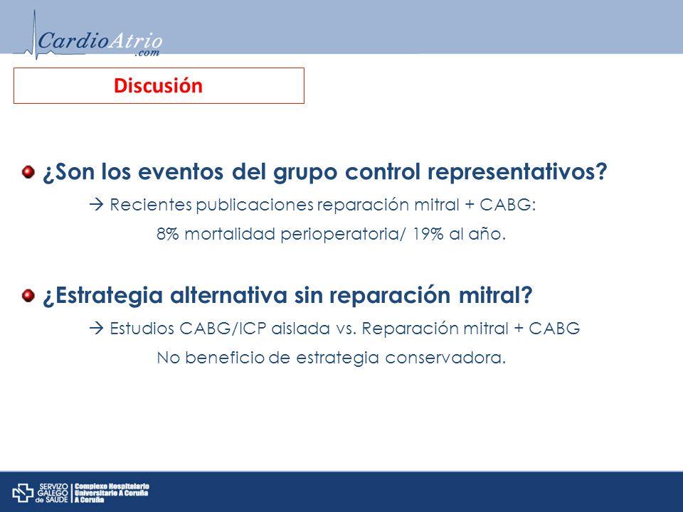 Discusión ¿Son los eventos del grupo control representativos? Recientes publicaciones reparación mitral + CABG: 8% mortalidad perioperatoria/ 19% al a