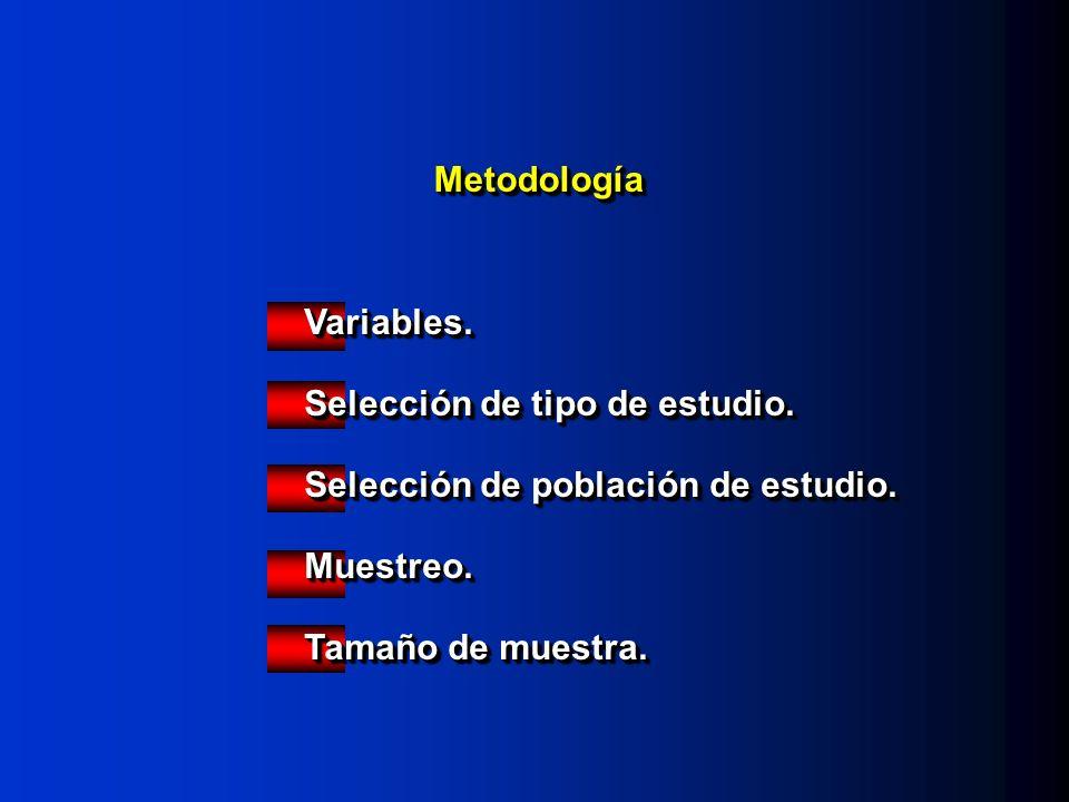 Variables. Selección de tipo de estudio. Selección de población de estudio. Muestreo. Tamaño de muestra. MetodologíaMetodología