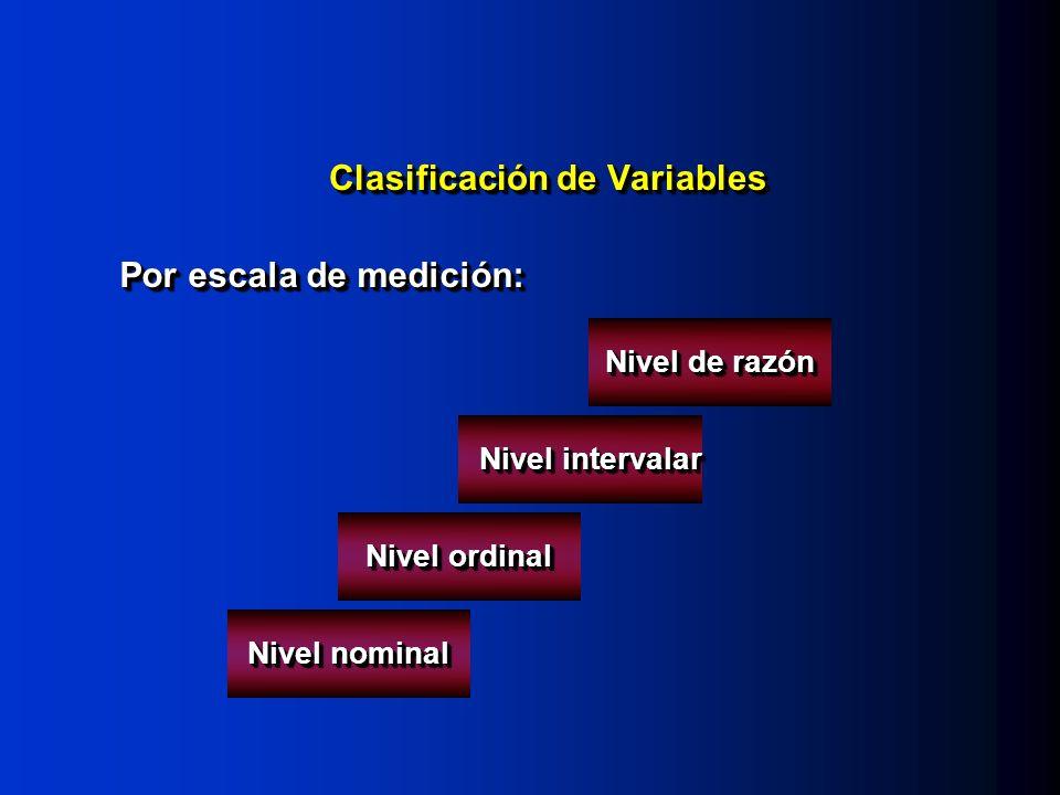 Clasificación de Variables Nivel de razón Nivel intervalar Nivel ordinal Nivel nominal Por escala de medición: