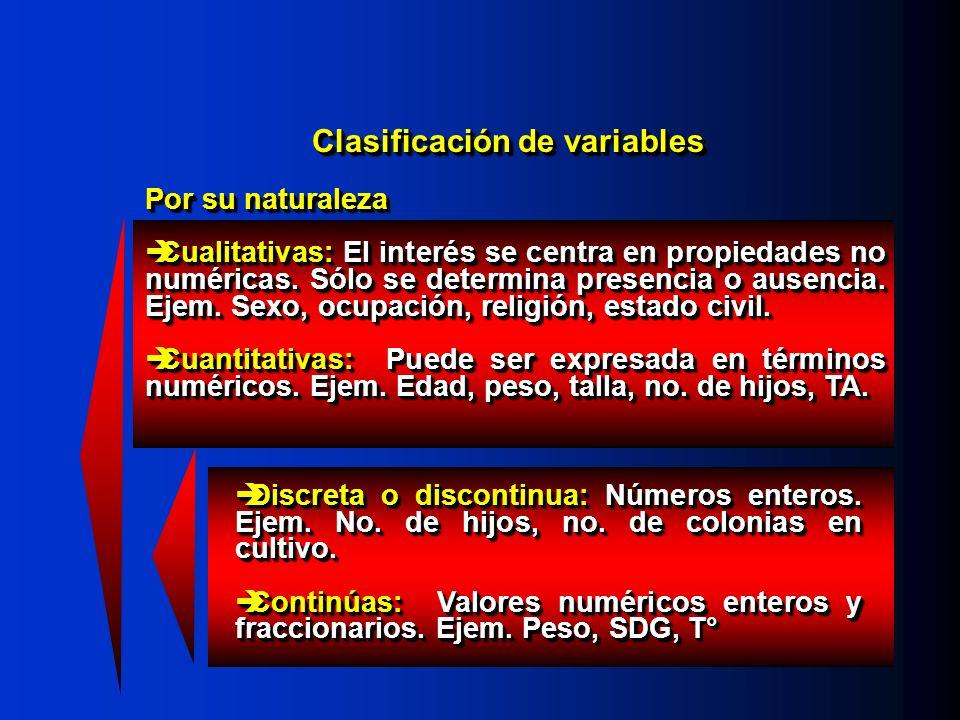 Clasificación de variables Por su naturaleza Cualitativas: El interés se centra en propiedades no numéricas. Sólo se determina presencia o ausencia. E