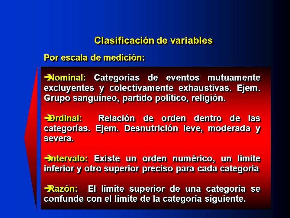 Clasificación de variables Por escala de medición: Nominal: Categorías de eventos mutuamente excluyentes y colectivamente exhaustivas.