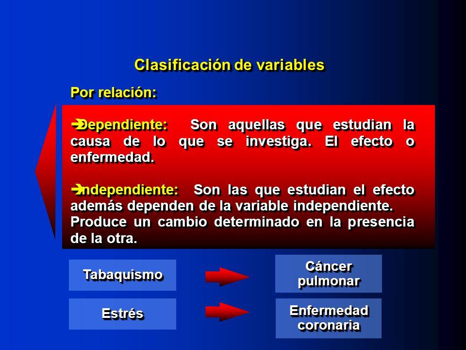 Clasificación de variables Por relación: Dependiente: Son aquellas que estudian la causa de lo que se investiga. El efecto o enfermedad. Dependiente: