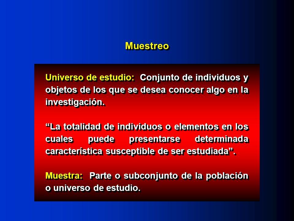 MuestreoMuestreo Universo de estudio: Conjunto de individuos y objetos de los que se desea conocer algo en la investigación. La totalidad de individuo