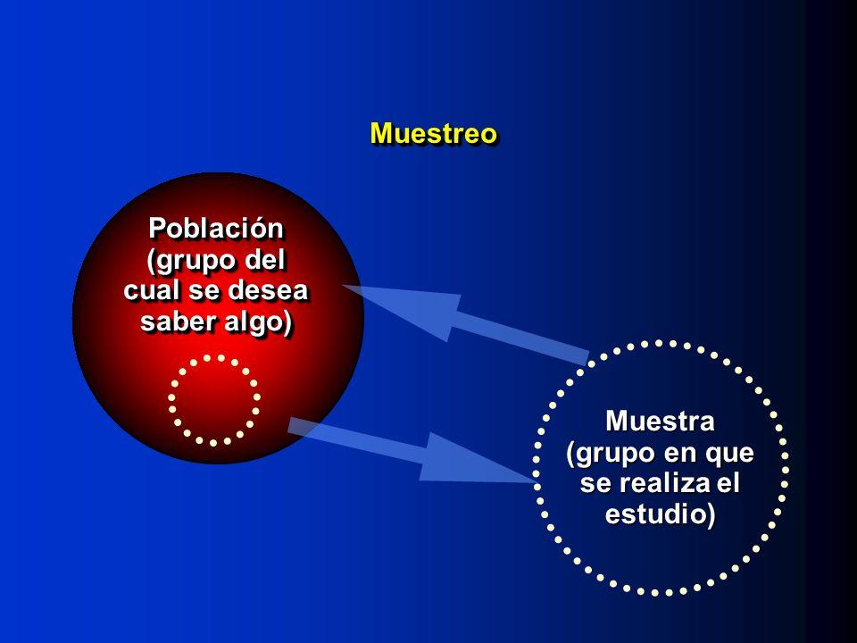 MuestreoMuestreo Población (grupo del cual se desea saber algo) Población Muestra (grupo en que se realiza el estudio)