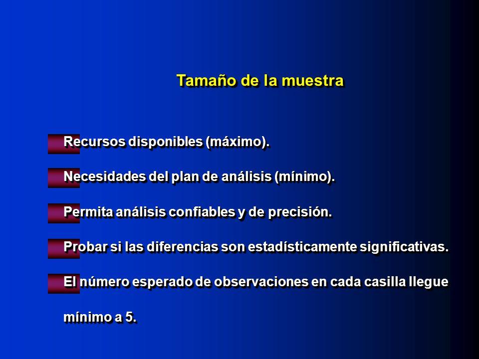 Recursos disponibles (máximo). Necesidades del plan de análisis (mínimo). Permita análisis confiables y de precisión. Probar si las diferencias son es