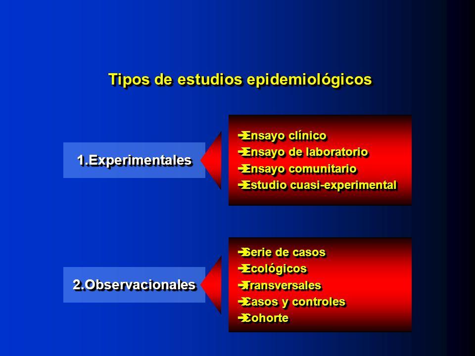 Tipos de estudios epidemiológicos Ensayo clínico Ensayo clínico Ensayo de laboratorio Ensayo de laboratorio Ensayo comunitario Ensayo comunitario Estu