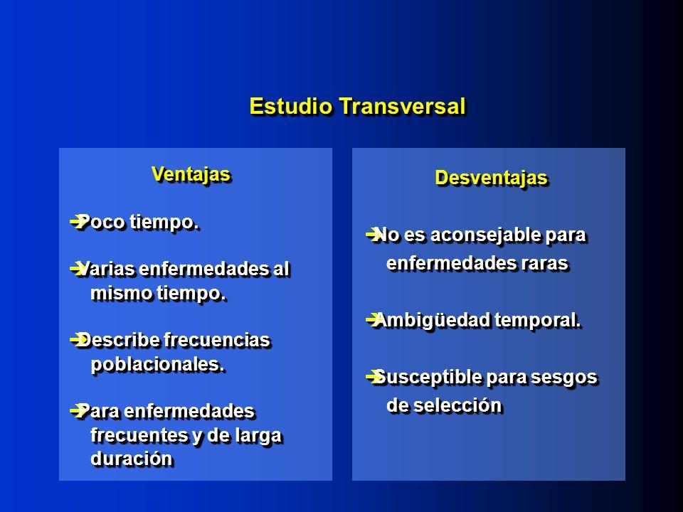 Estudio Transversal Ventajas Poco tiempo. Poco tiempo. Varias enfermedades al mismo tiempo. Varias enfermedades al mismo tiempo. Describe frecuencias