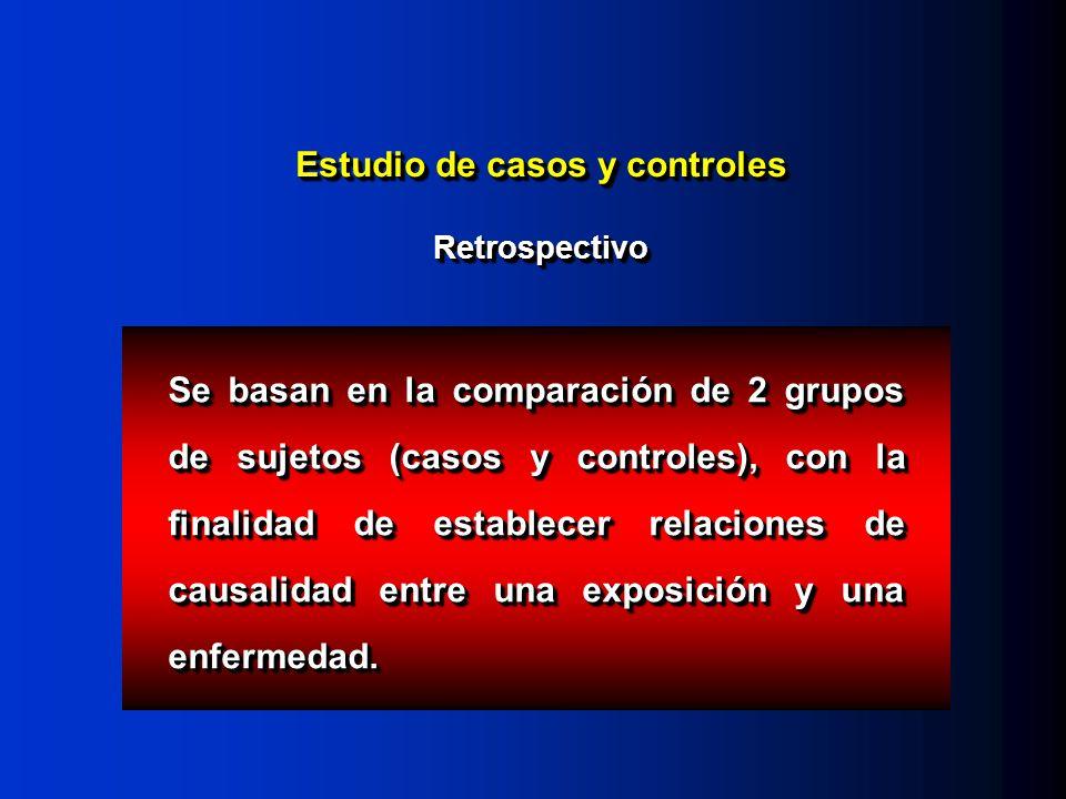Estudio de casos y controles Retrospectivo Se basan en la comparación de 2 grupos de sujetos (casos y controles), con la finalidad de establecer relac